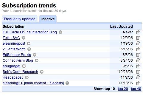 Google-Reader-Sub-Trends
