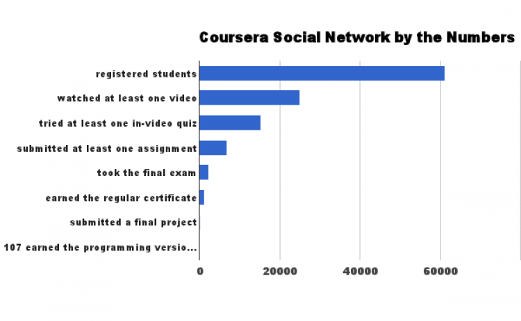 Owning Your Massive Numbers