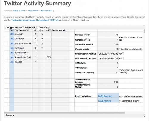 Twitter Activity Summary for #thoughtvectors