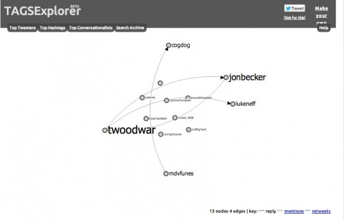 Tags Explorer for #thoughtvectors