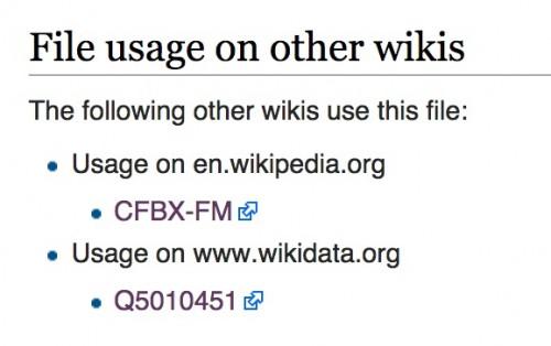 file usage