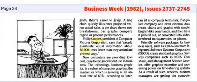 From a 1982 Business Week advertising section