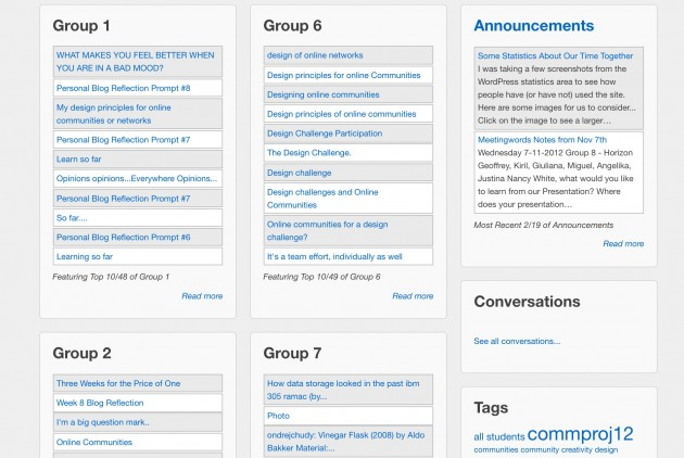 groups2012