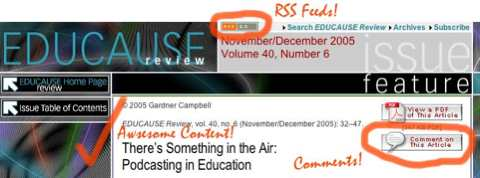 Educause-Review