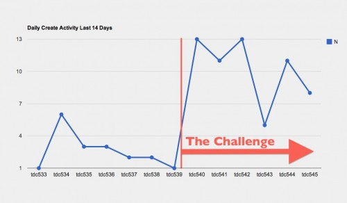 (see the chart gunk at full size)