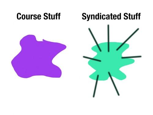 stuff1