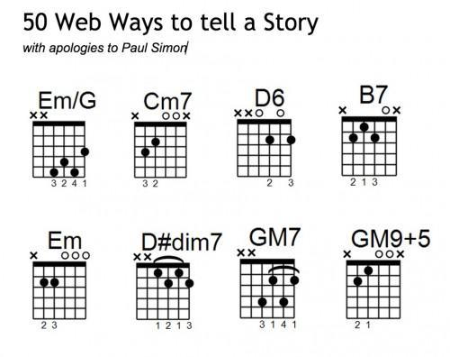 guitar – CogDogBlog