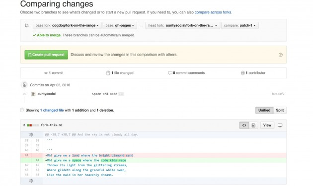 Send changes by issuing a pull request