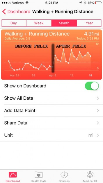 walking-data